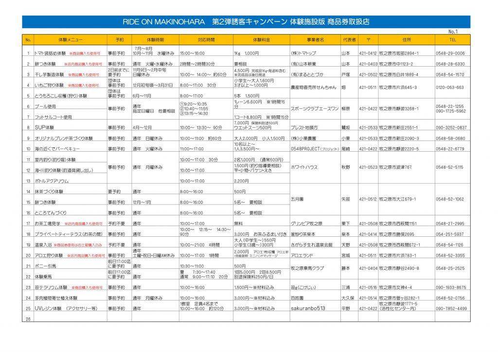 RIDE ON MAKINOHARA誘客キャンペーン 体験施設のご紹介